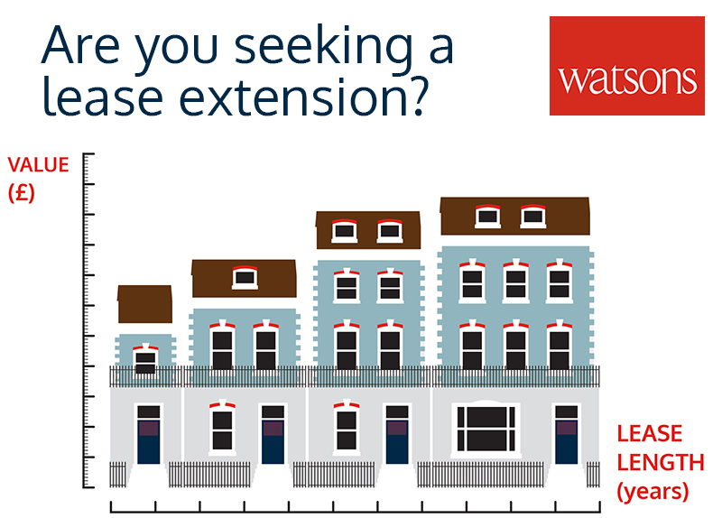 Are you seeking a lease extension?